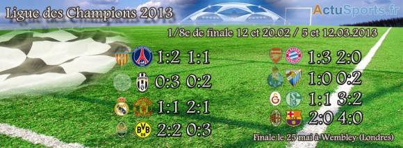 C1 2013 - Huitièmes de finale résultats