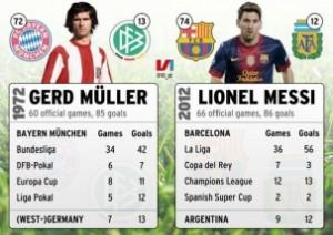 Gerd Müller rend hommage à Léo - 26.0KB