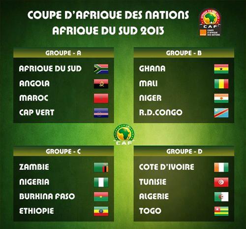 Can 2013 programme tv du samedi 19 janvier 2013 - Regarder coupe d afrique en direct ...