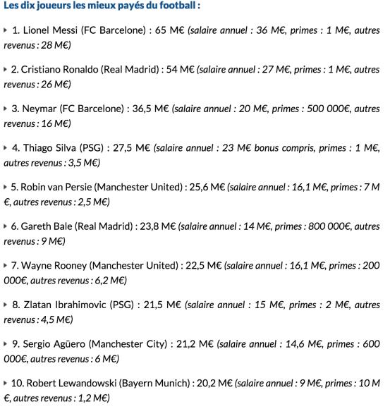 top 10 salaires joueurs de football 2015