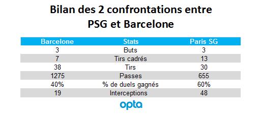 Barça-PSG