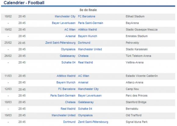 Calendrier ligue des champions 2013 2014 r sultats dates - Tableau phase finale coupe du monde 2014 ...