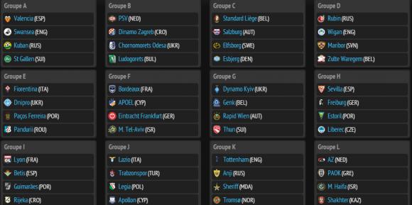 Classement groupes ligue europa 2013 2014 ol bordeaux - Resultat coupe europa league ...