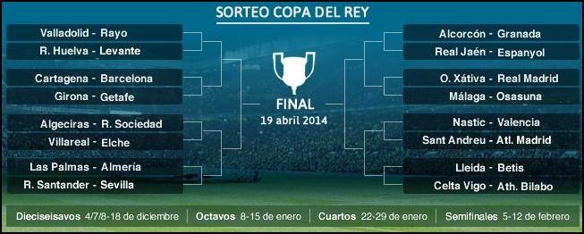 Tableau calendrier de la coupe du roi 2014 dates tours matchs de la coupe d 39 espagne - Championnat espagnol coupe du roi ...