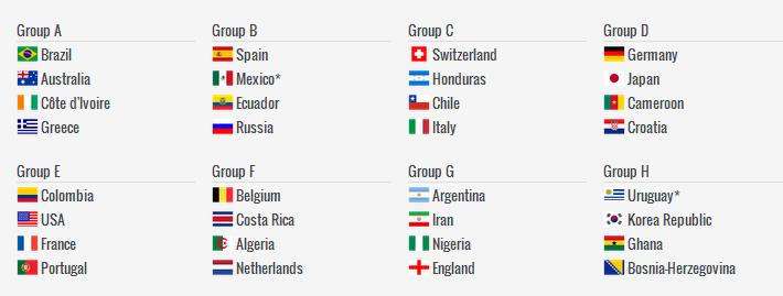 Tirage a sort des groupes coupe du monde 2018 football - Tirage au sort coupe de france 2014 2015 ...