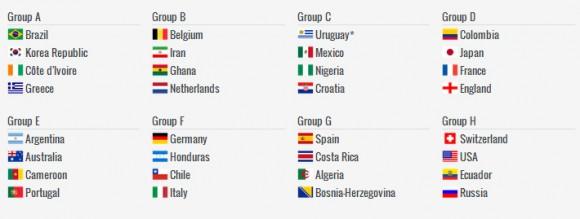Tirages au sort virtuels des groupes de la coupe du monde 2014 - Qui a gagne la coupe du monde de rugby 2015 ...