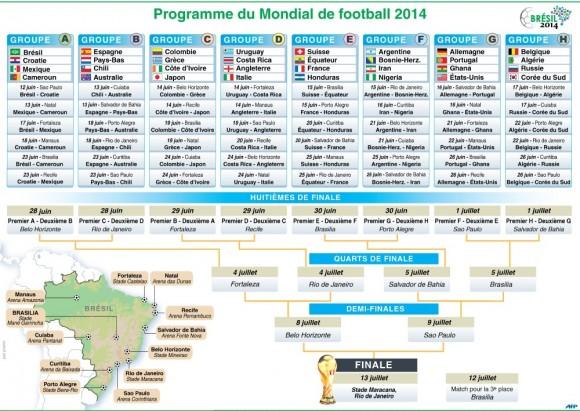 Calendrier coupe du monde 2014 r sultats mondial 2014 matches - Jeux de football coupe du monde 2014 ...