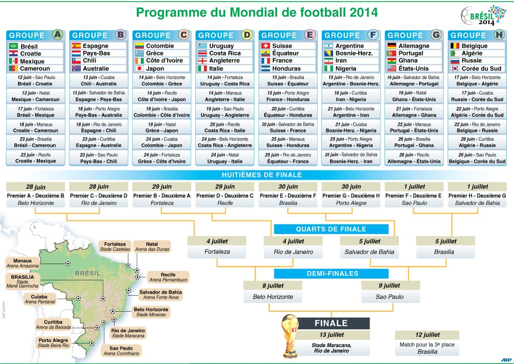 Calendar world cup 2014 coupe du monde 2018 football - Final coupe du monde 2010 match complet ...