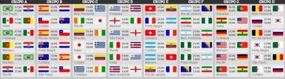 Classement groupes coupe du monde 2014 calendrier r sultats programme - Resultats de la coupe du monde ...