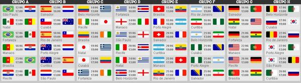 Groupes coupe du monde 2014 coupe du monde 2018 football fifa russie - Groupe france coupe du monde 2014 ...