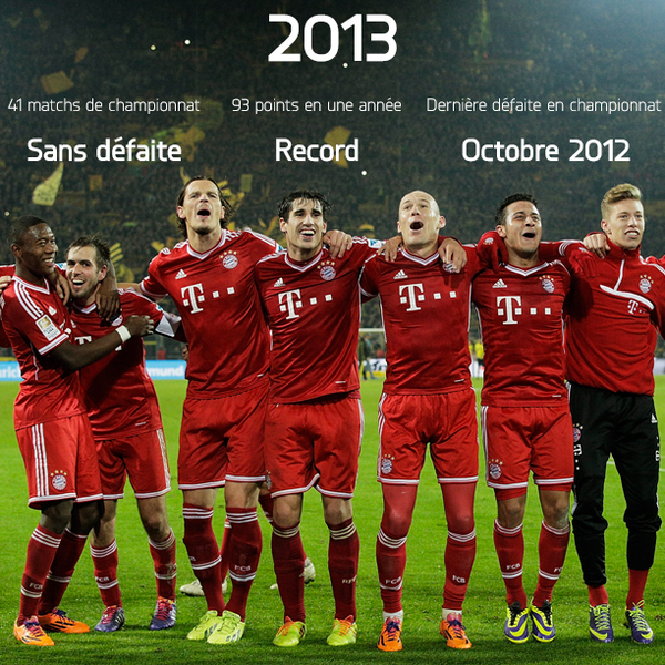 Record Bayern Munich