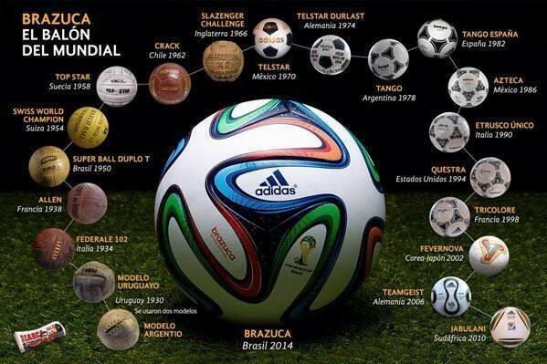 Les ballons de la coupe du monde jusqu 39 brazuca br sil 2014 - Ballon de la coupe du monde 2014 ...