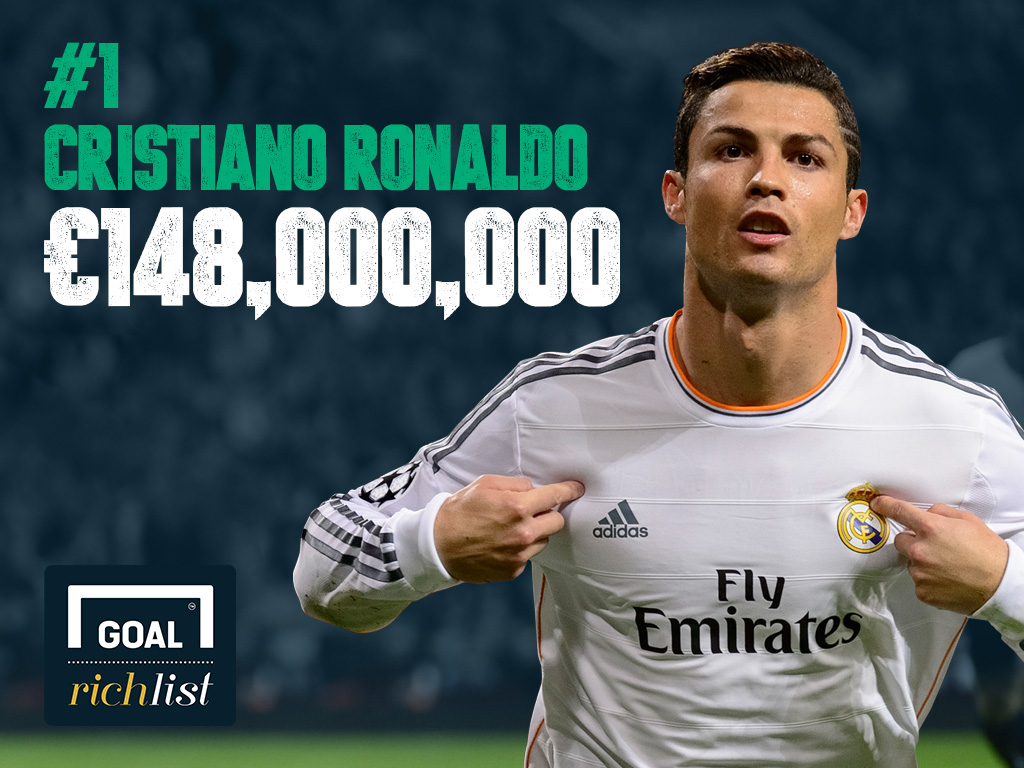 joueurs de foot les plus riches du monde