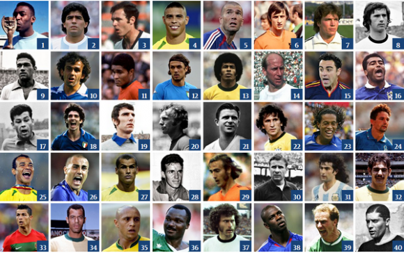 Les meilleurs joueurs de l 39 histoire de la coupe du monde - Les meilleurs buteurs de la coupe du monde ...