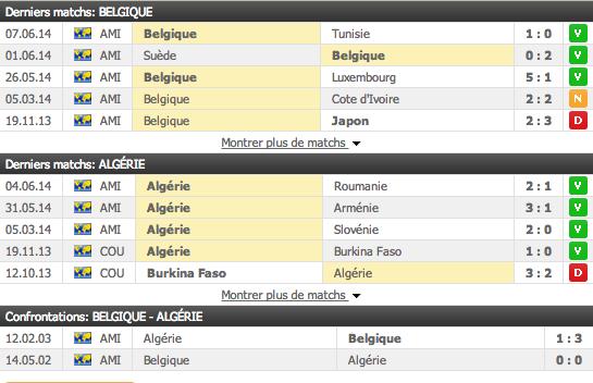Belgique-Algérie
