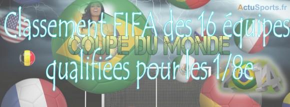 Mondial 2014 classement fifa des 16 quipes qualifi es pour les huiti mes de finale - Classement coupe du monde 2014 ...