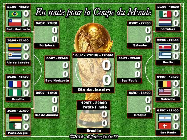 Coupe du monde 2014 tableau final des 16 meilleurs - Programme coupe du monde des clubs 2014 ...