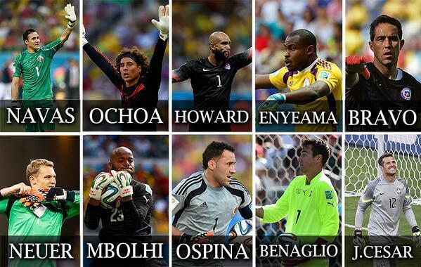 Les meilleurs gardiens de la coupe du monde 2014 - Les meilleurs buteurs de la coupe du monde ...