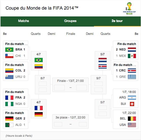 Le programme tv des quarts de finale de la coupe du monde - Programme coupe du monde des clubs 2014 ...