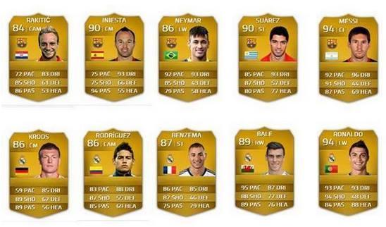 Stats FIFA 15