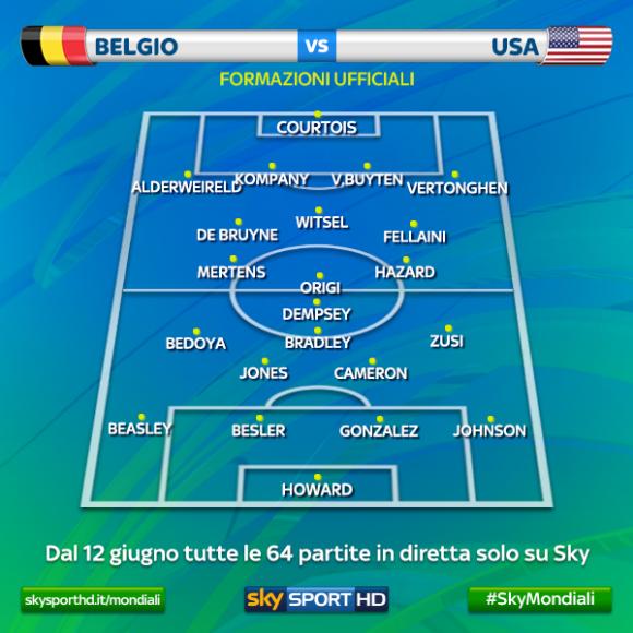 compositions belgique 8 u00e8me de finale