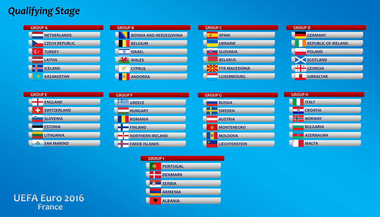 Groupe euro 2016 qualification coupe du monde 2018 football fifa russie - Calendrier coupe d europe 2016 ...