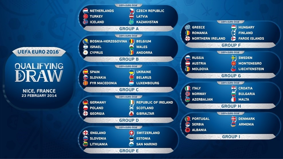 Euro 20draw: England to play Wales, Russia and Slovakia