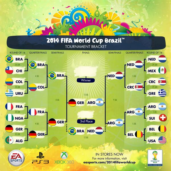 Tableau final coupe du monde 2014 coupe du monde 2018 football fifa russie - Tableau de la coupe du monde 2014 ...