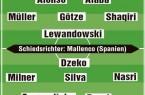Bayern Munich-Manchester City