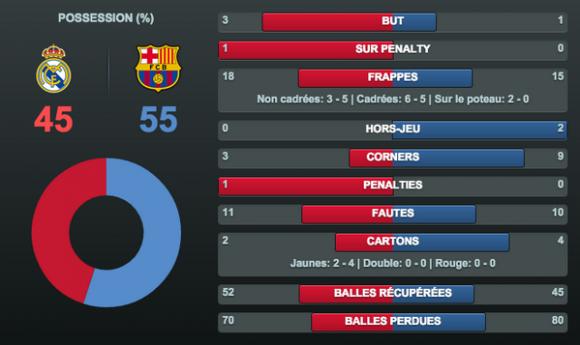 Barcelona Fixtures