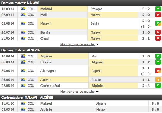 score tunisie algérie