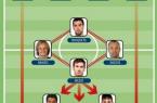 Clasico FC Barcelone