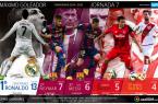 Cristiano ronaldo Classment meilleur buteur de Liga