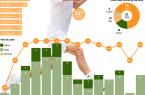 titres de roger Federer