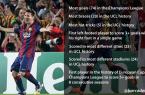 Record de Lionel Messi