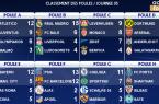 classement ligue des champions
