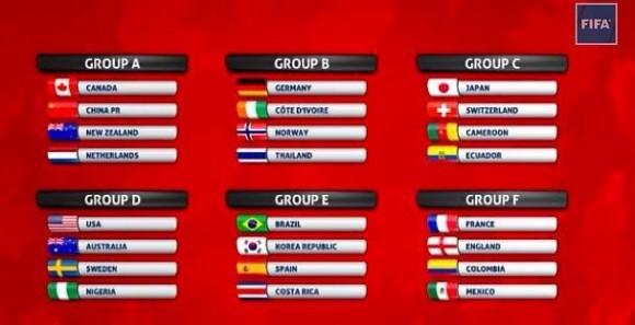 R sultat tirage au sort coupe du monde femmes 2015 - Coupe du monde feminine de la fifa canada 2015 ...