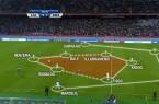 Tactique de Carlo Ancelotti