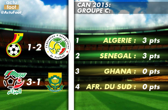 CAN 2015 classement groupe C