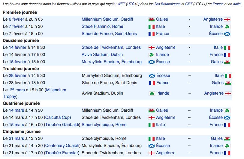 tournoi des six nations - Jeux Olympiques RIO 2016 Actusports.fr