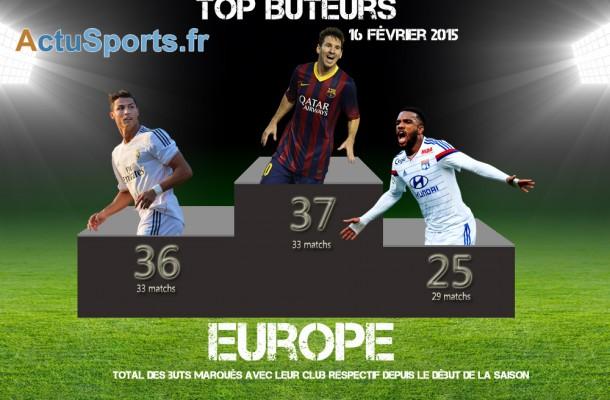 top-buteur-2015-(16fev)