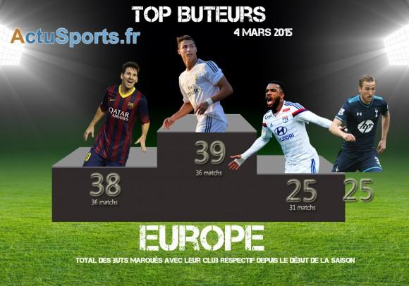 top-buteur-4-mars-2015
