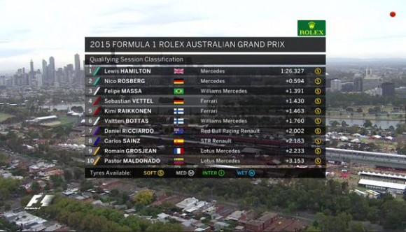 GP d'Australie 2015