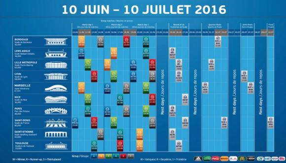 calendrier de l'euro 2016