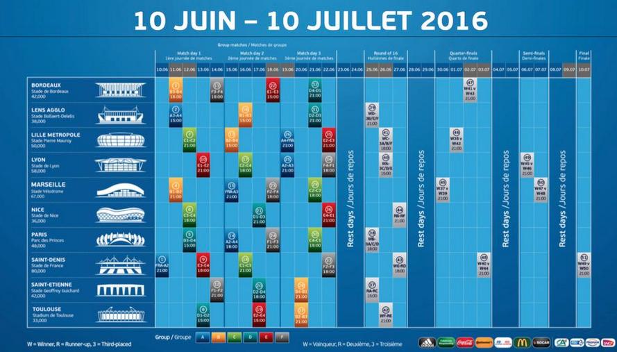 calendrier de l'euro 2016 - Jeux Olympiques RIO 2016 Actusports.fr