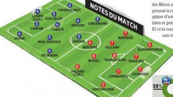 les notes du journal l u0026 39 equipe apr u00e8s france belgique