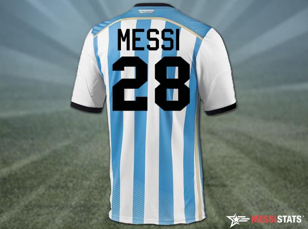 vid u00e9o r u00e9sum u00e9 buts argentine 6