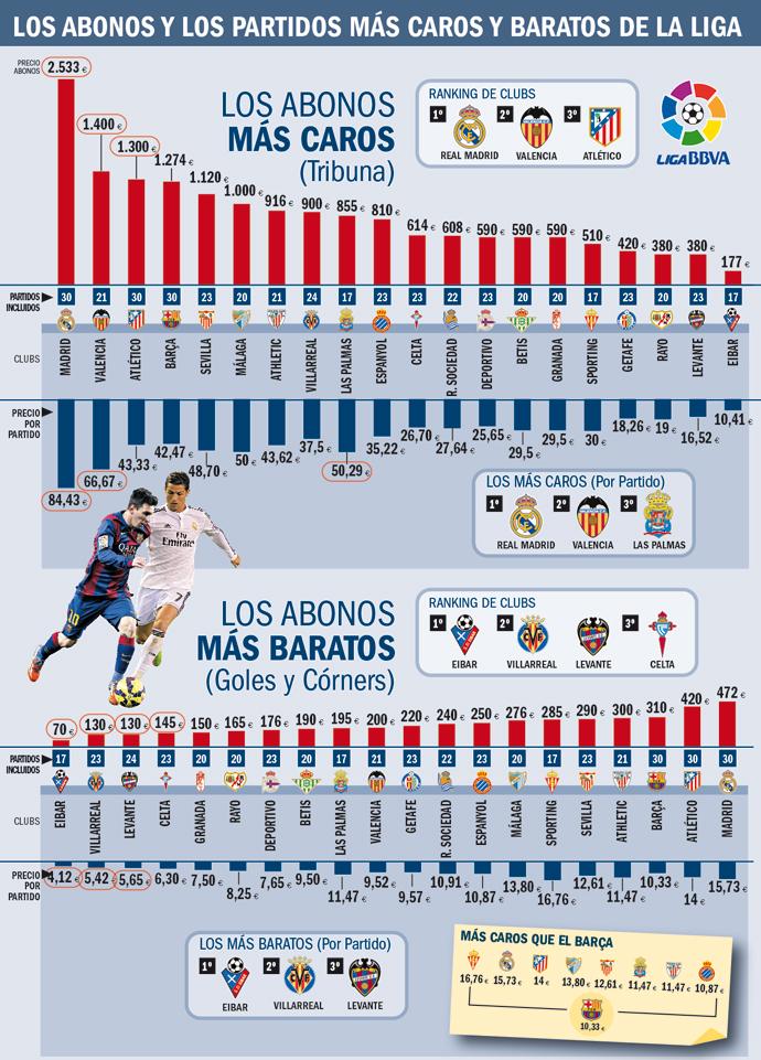 Real Madrid Fc Tweets