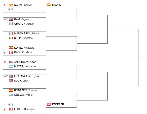 Tableau masters 1000 de cincinnati 2015 coupe du monde - Tableau coupe du monde handball 2015 ...