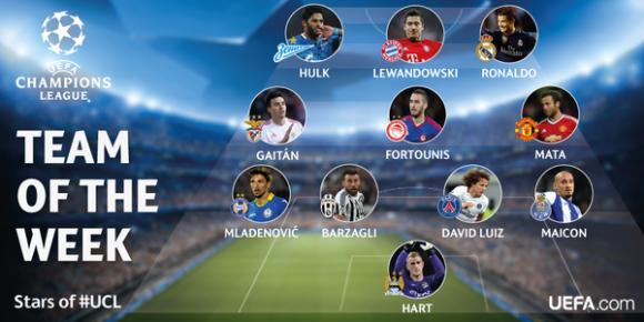 equipe Type 2ème jounrée UEFA Ligue des Champions